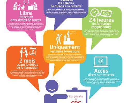 Infographie : Le compte Personnel de Formation (CPF) - Source : www.cadre-dirigeant-magazine.com